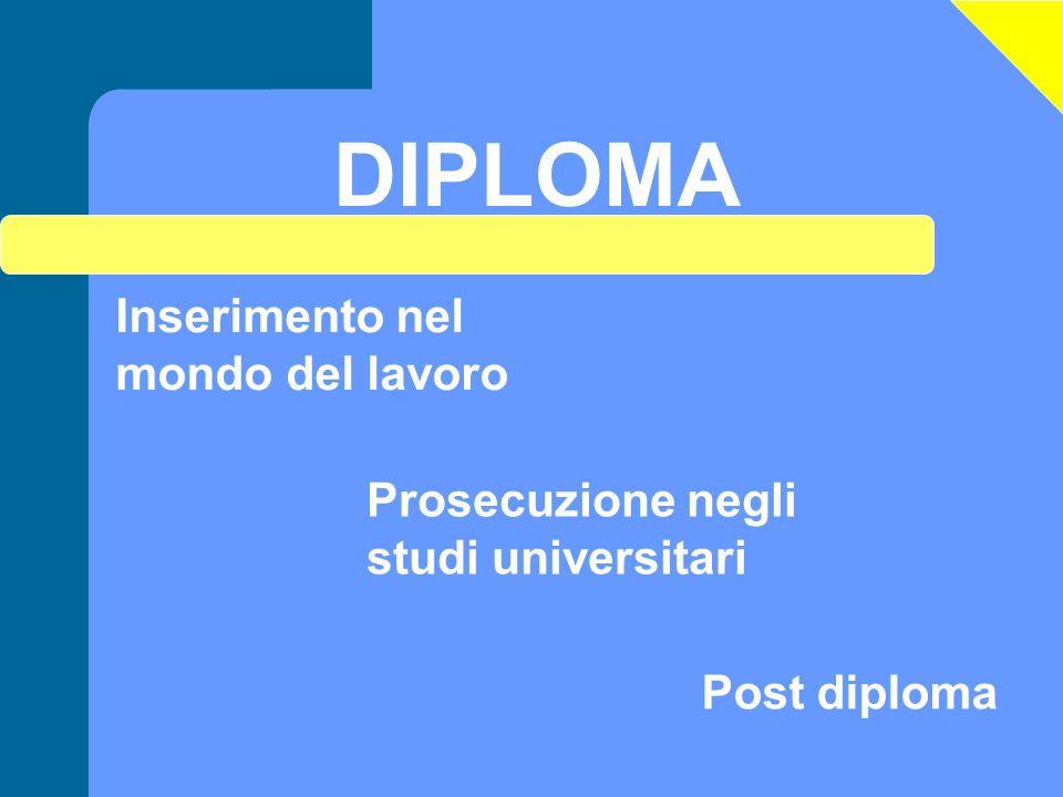 Inserimento nel mondo del lavoro Prosecuzione negli studi universitari Post diploma