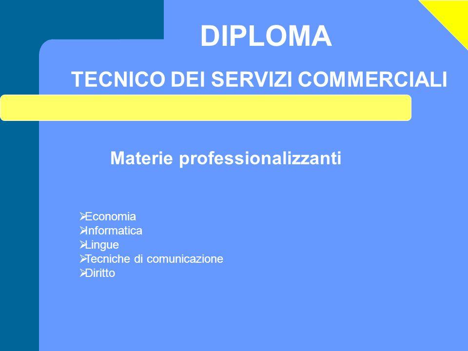 TECNICO DEI SERVIZI COMMERCIALI Economia Informatica Lingue Tecniche di comunicazione Diritto DIPLOMA Materie professionalizzanti