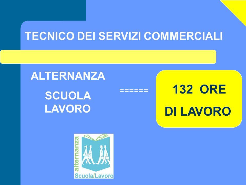 TECNICO DEI SERVIZI COMMERCIALI ALTERNANZA SCUOLA LAVORO ====== 132 ORE DI LAVORO