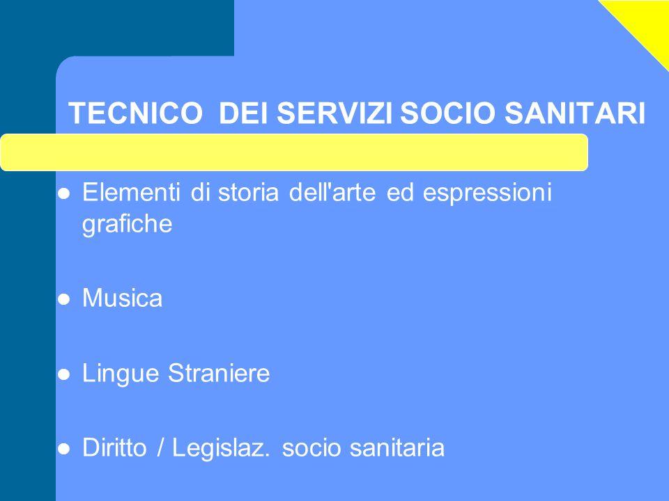 Elementi di storia dell'arte ed espressioni grafiche Musica Lingue Straniere Diritto / Legislaz. socio sanitaria