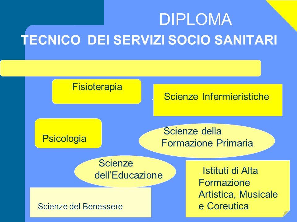 TECNICO DEI SERVIZI SOCIO SANITARI DIPLOMA Fisioterapia. Scienze Infermieristiche Psicologia. Scienze della Formazione Primaria. Scienze dellEducazion