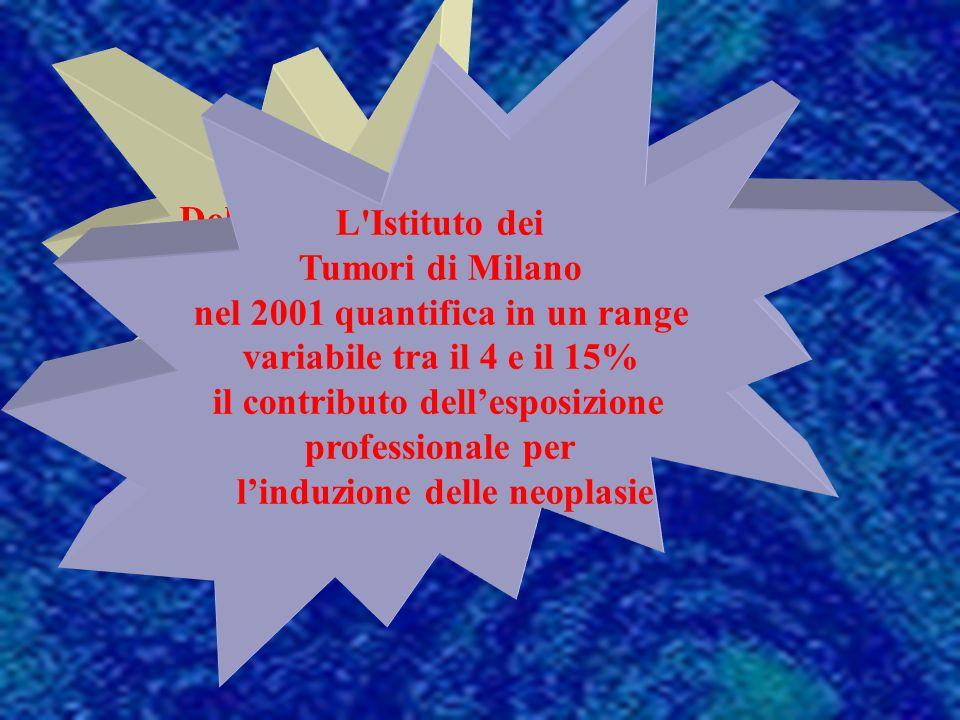 Doll e Peto nel 1978 hanno quantificato nel 4% le neoplasie indotte da esposizioni professionali L Istituto dei Tumori di Milano nel 2001 quantifica in un range variabile tra il 4 e il 15% il contributo dellesposizione professionale per linduzione delle neoplasie