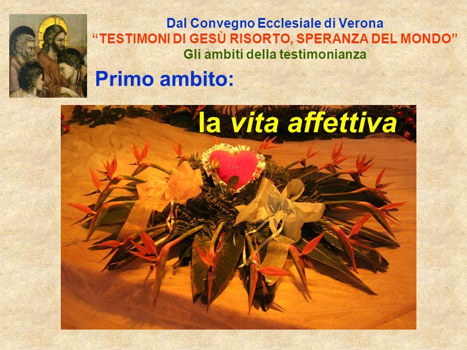 Primo ambito: Dal Convegno Ecclesiale di Verona TESTIMONI DI GESÙ RISORTO, SPERANZA DEL MONDO Gli ambiti della testimonianza la vita affettiva