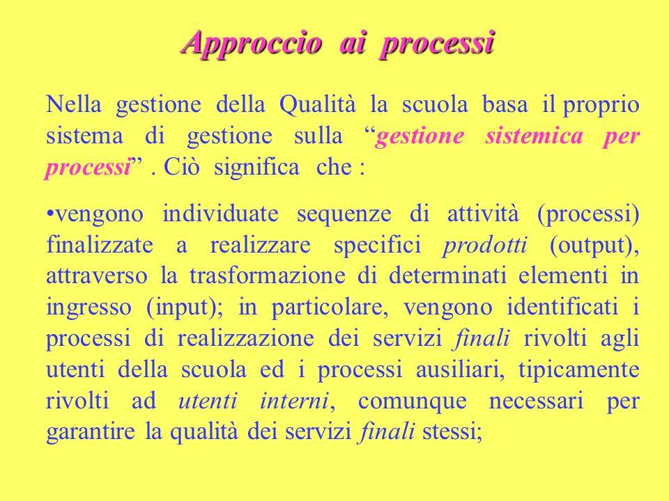 Approccio ai processi Nella gestione della Qualità la scuola basa il proprio sistema di gestione sulla gestione sistemica per processi. Ciò significa