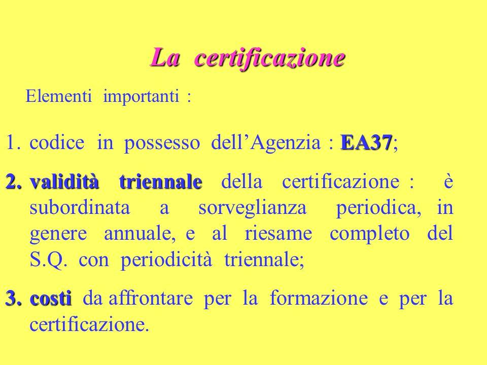 La certificazione Elementi importanti : EA37 1.codice in possesso dellAgenzia : EA37; 2.validità triennale 2.validità triennale della certificazione : è subordinata a sorveglianza periodica, in genere annuale, e al riesame completo del S.Q.