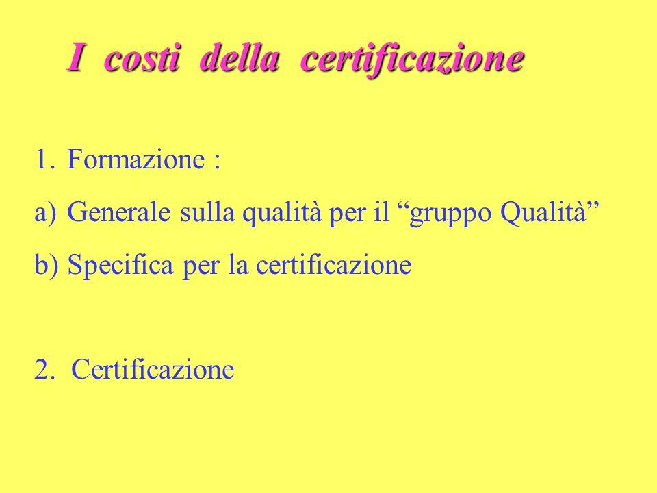 I costi della certificazione 1.Formazione : a)Generale sulla qualità per il gruppo Qualità b)Specifica per la certificazione 2. Certificazione