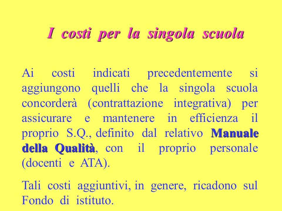 I costi per la singola scuola Manuale della Qualità Ai costi indicati precedentemente si aggiungono quelli che la singola scuola concorderà (contratta