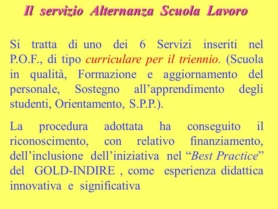 Il servizio Alternanza Scuola Lavoro Si tratta di uno dei 6 Servizi inseriti nel P.O.F., di tipo curriculare per il triennio. (Scuola in qualità, Form