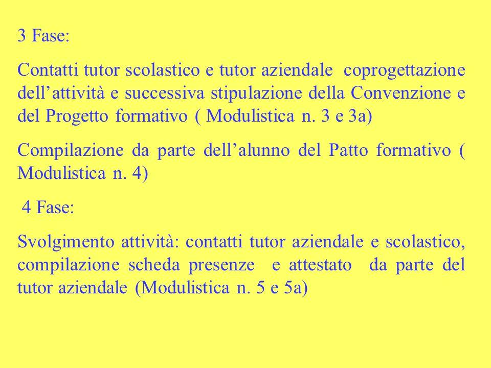3 Fase: Contatti tutor scolastico e tutor aziendale coprogettazione dellattività e successiva stipulazione della Convenzione e del Progetto formativo ( Modulistica n.