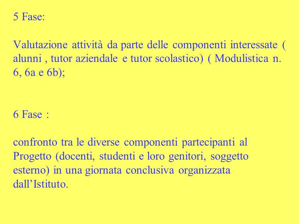 5 Fase: Valutazione attività da parte delle componenti interessate ( alunni, tutor aziendale e tutor scolastico) ( Modulistica n.