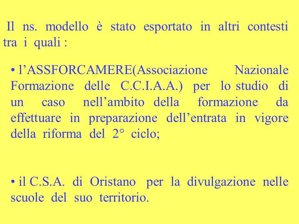 Il ns. modello è stato esportato in altri contesti tra i quali : lASSFORCAMERE(Associazione Nazionale Formazione delle C.C.I.A.A.) per lo studio di un