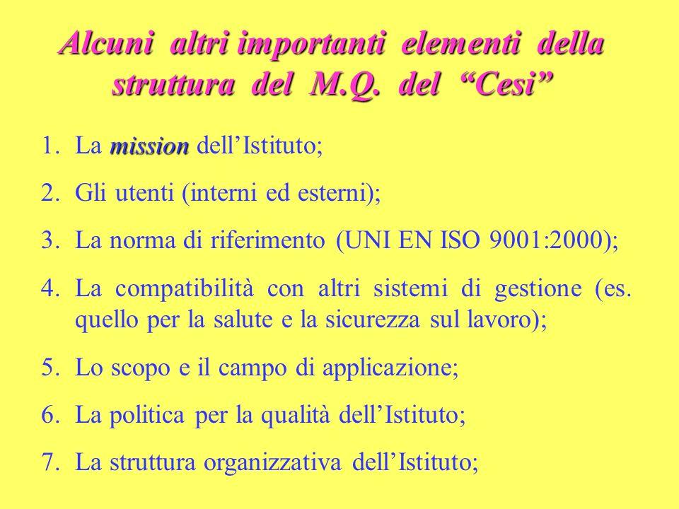 Alcuni altri importanti elementi della struttura del M.Q. del Cesi mission 1.La mission dellIstituto; 2.Gli utenti (interni ed esterni); 3.La norma di