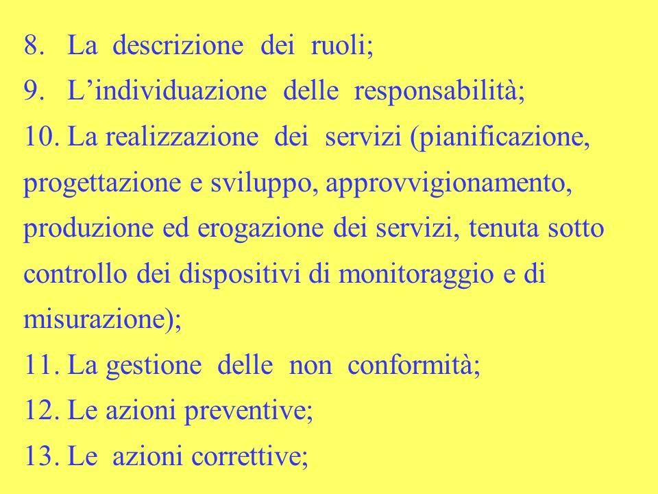 8. La descrizione dei ruoli; 9. Lindividuazione delle responsabilità; 10. La realizzazione dei servizi (pianificazione, progettazione e sviluppo, appr