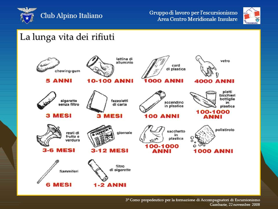 La lunga vita dei rifiuti Club Alpino Italiano Gruppo di lavoro per lescursionismo Area Centro Meridionale Insulare 3° Corso propedeutico per la forma