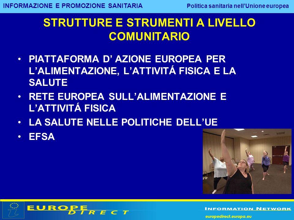 europedirect.europa.eu STRUTTURE E STRUMENTI A LIVELLO COMUNITARIO PIATTAFORMA D AZIONE EUROPEA PER LALIMENTAZIONE, LATTIVITÁ FISICA E LA SALUTE RETE