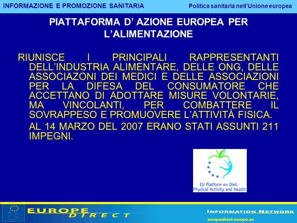 europedirect.europa.eu PIATTAFORMA D AZIONE EUROPEA PER LALIMENTAZIONE RIUNISCE I PRINCIPALI RAPPRESENTANTI DELLINDUSTRIA ALIMENTARE, DELLE ONG, DELLE