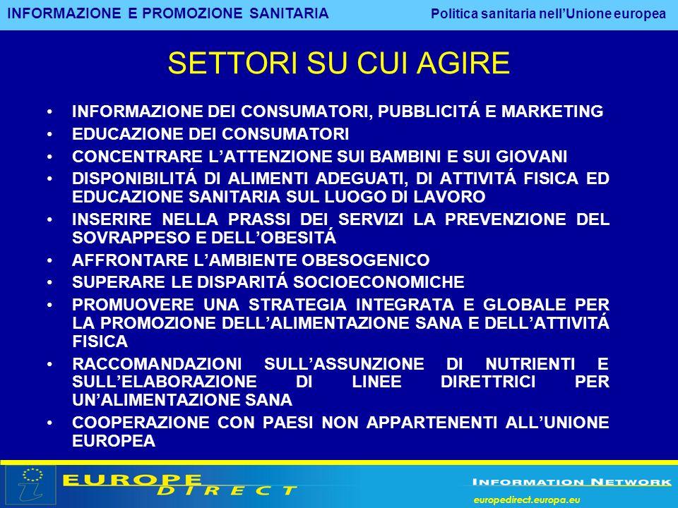 europedirect.europa.eu SETTORI SU CUI AGIRE INFORMAZIONE DEI CONSUMATORI, PUBBLICITÁ E MARKETING EDUCAZIONE DEI CONSUMATORI CONCENTRARE LATTENZIONE SU