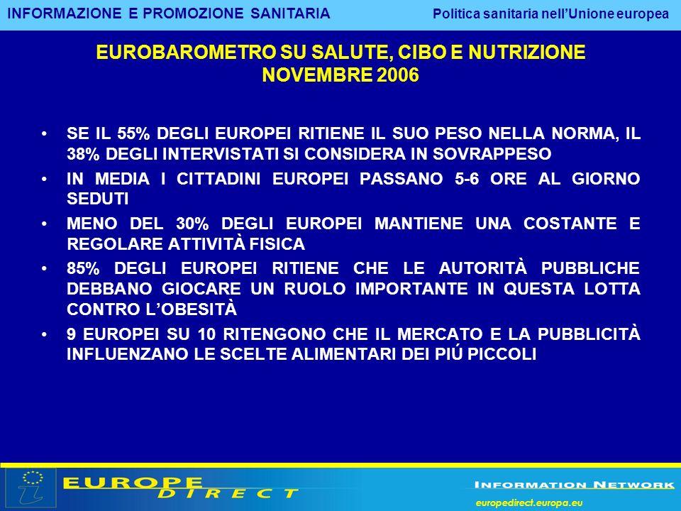 europedirect.europa.eu EUROBAROMETRO SU SALUTE, CIBO E NUTRIZIONE NOVEMBRE 2006 SE IL 55% DEGLI EUROPEI RITIENE IL SUO PESO NELLA NORMA, IL 38% DEGLI