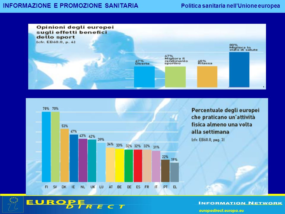 europedirect.europa.eu INFORMAZIONE E PROMOZIONE SANITARIA Politica sanitaria nellUnione europea