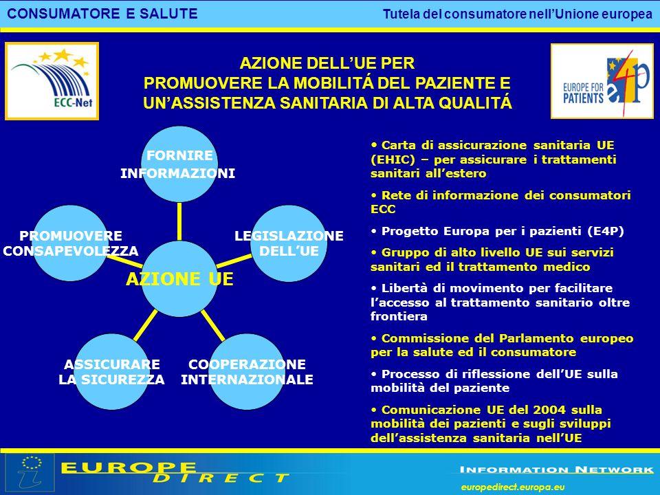 europedirect.europa.eu CONSUMATORE E SALUTE Tutela del consumatore nellUnione europea Carta di assicurazione sanitaria UE (EHIC) – per assicurare i tr