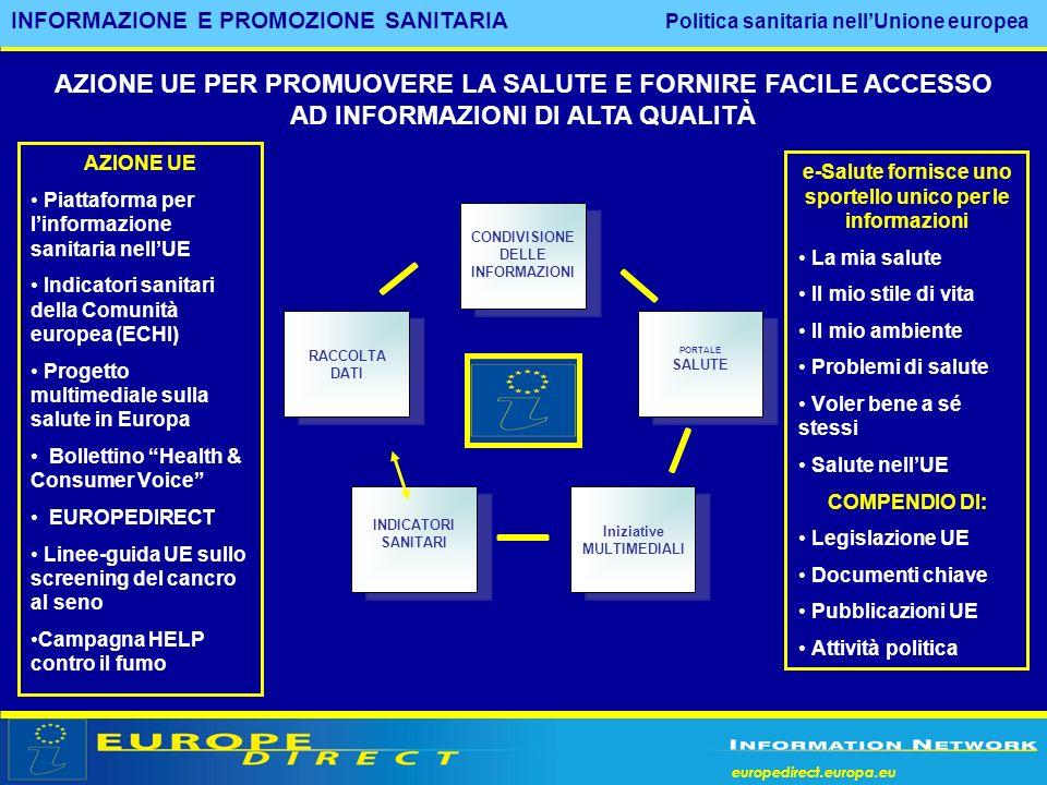 europedirect.europa.eu INFORMAZIONE E PROMOZIONE SANITARIA Politica sanitaria nellUnione europea e-Salute fornisce uno sportello unico per le informaz