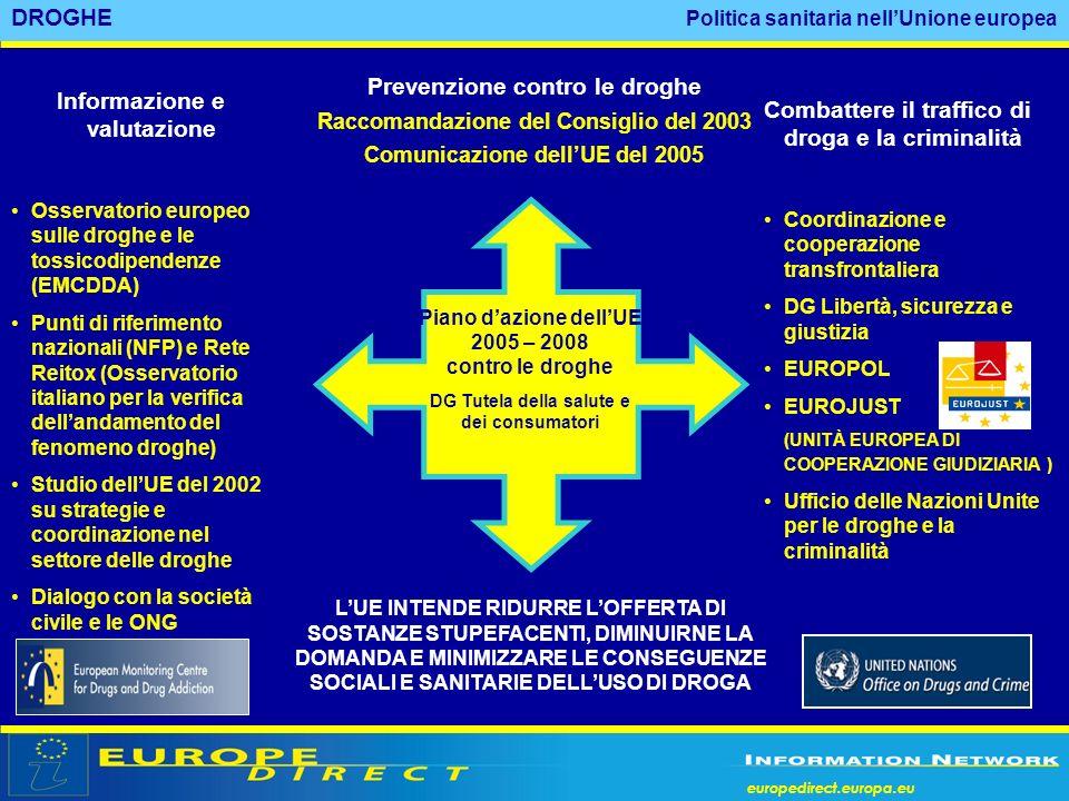 europedirect.europa.eu DROGHE Politica sanitaria nellUnione europea Piano dazione dellUE 2005 – 2008 contro le droghe DG Tutela della salute e dei con