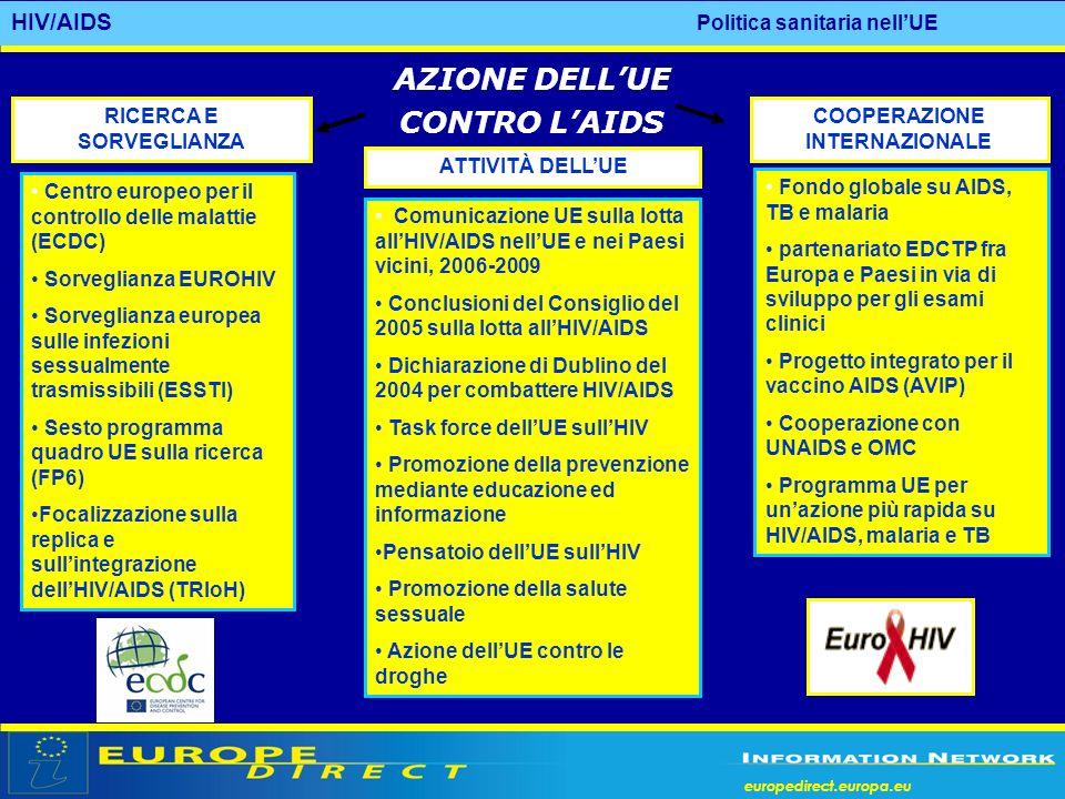europedirect.europa.eu Centro europeo per il controllo delle malattie (ECDC) Sorveglianza EUROHIV Sorveglianza europea sulle infezioni sessualmente tr