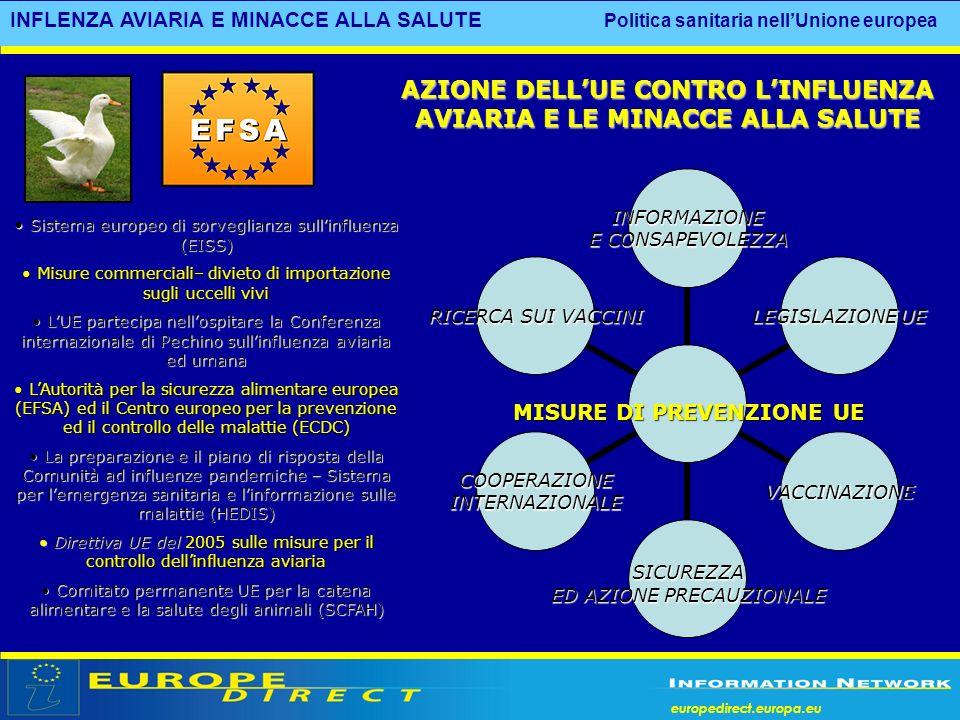 europedirect.europa.eu Sistema europeo di sorveglianza sullinfluenza (EISS) Sistema europeo di sorveglianza sullinfluenza (EISS) Misure commerciali– d