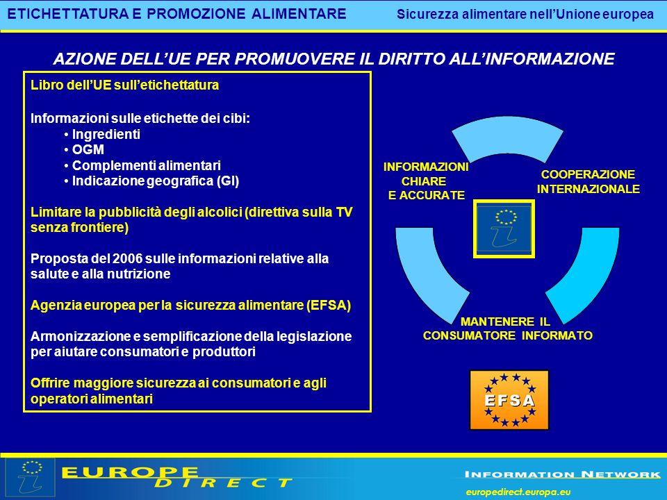 europedirect.europa.eu ETICHETTATURA E PROMOZIONE ALIMENTARE Sicurezza alimentare nellUnione europea Libro dellUE sulletichettatura Informazioni sulle