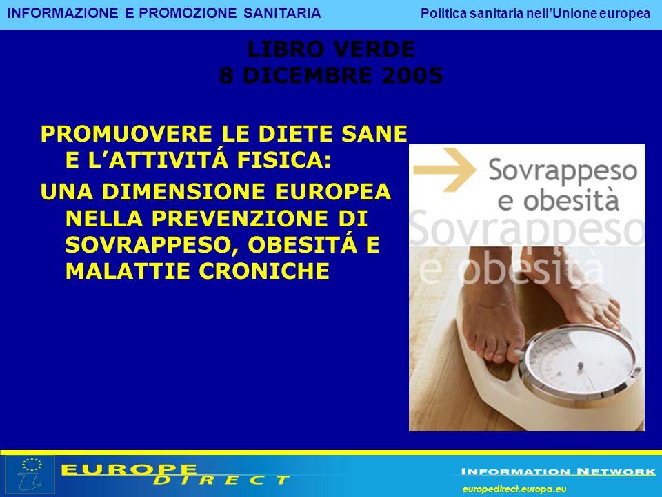 europedirect.europa.eu LIBRO VERDE 8 DICEMBRE 2005 PROMUOVERE LE DIETE SANE E LATTIVITÁ FISICA: UNA DIMENSIONE EUROPEA NELLA PREVENZIONE DI SOVRAPPESO