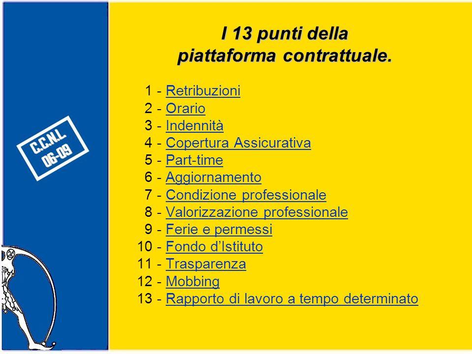 I 13 punti della piattaforma contrattuale.