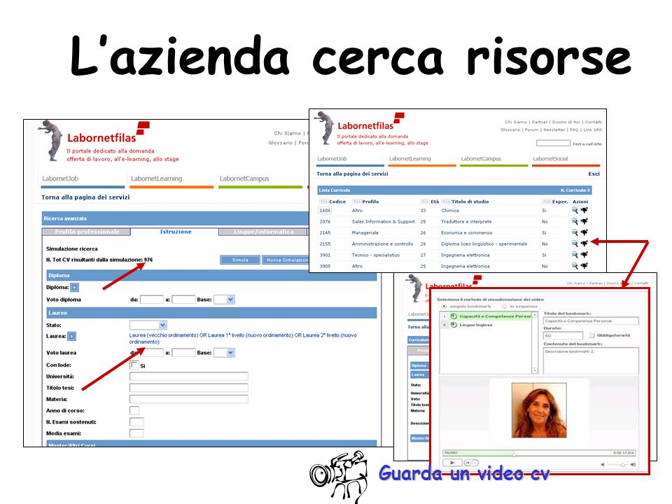 Lazienda cerca risorse Guarda un video cv Guarda un video cv