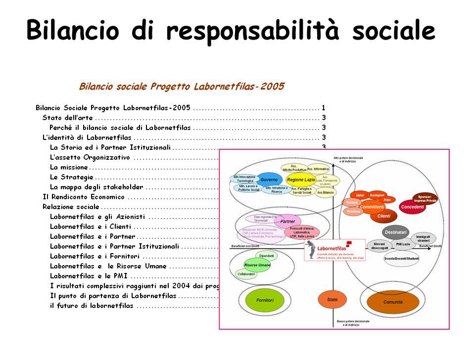 Bilancio di responsabilità sociale