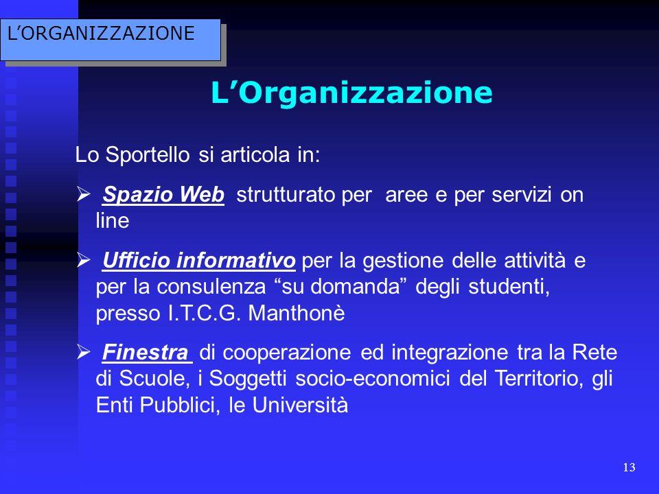 13 LOrganizzazione Lo Sportello si articola in: Spazio Web strutturato per aree e per servizi on line Ufficio informativo per la gestione delle attività e per la consulenza su domanda degli studenti, presso I.T.C.G.