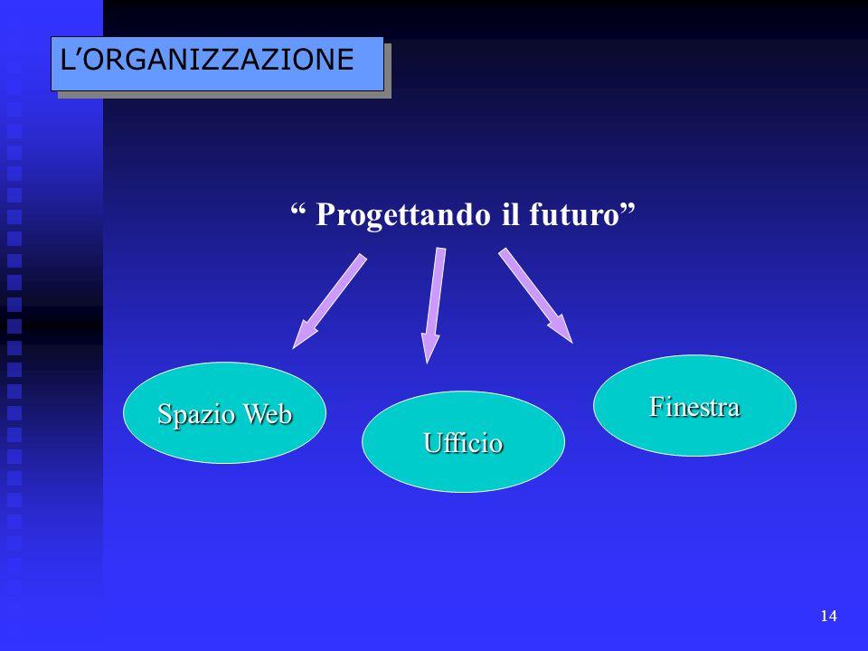 14 LORGANIZZAZIONE Progettando il futuro Spazio Web Ufficio Finestra