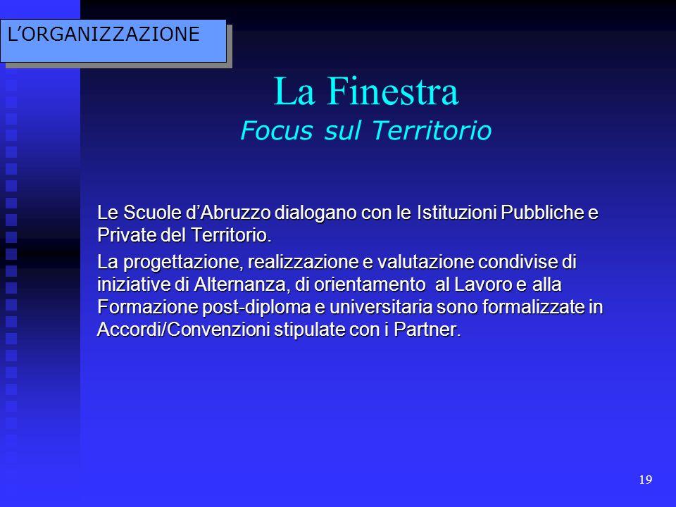 19 La Finestra Focus sul Territorio Le Scuole dAbruzzo dialogano con le Istituzioni Pubbliche e Private del Territorio.
