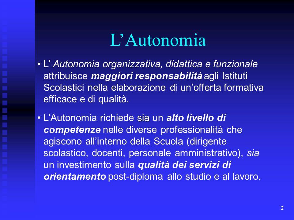 2 LAutonomia L Autonomia organizzativa, didattica e funzionale attribuisce maggiori responsabilità agli Istituti Scolastici nella elaborazione di unofferta formativa efficace e di qualità.