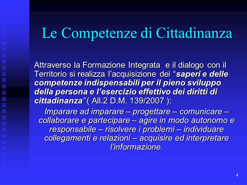 4 Le Competenze di Cittadinanza Attraverso la Formazione Integrata e il dialogo con il Territorio si realizza lacquisizione dei saperi e delle competenze indispensabili per il pieno sviluppo della persona e lesercizio effettivo dei diritti di cittadinanza ( All.2 D.M.