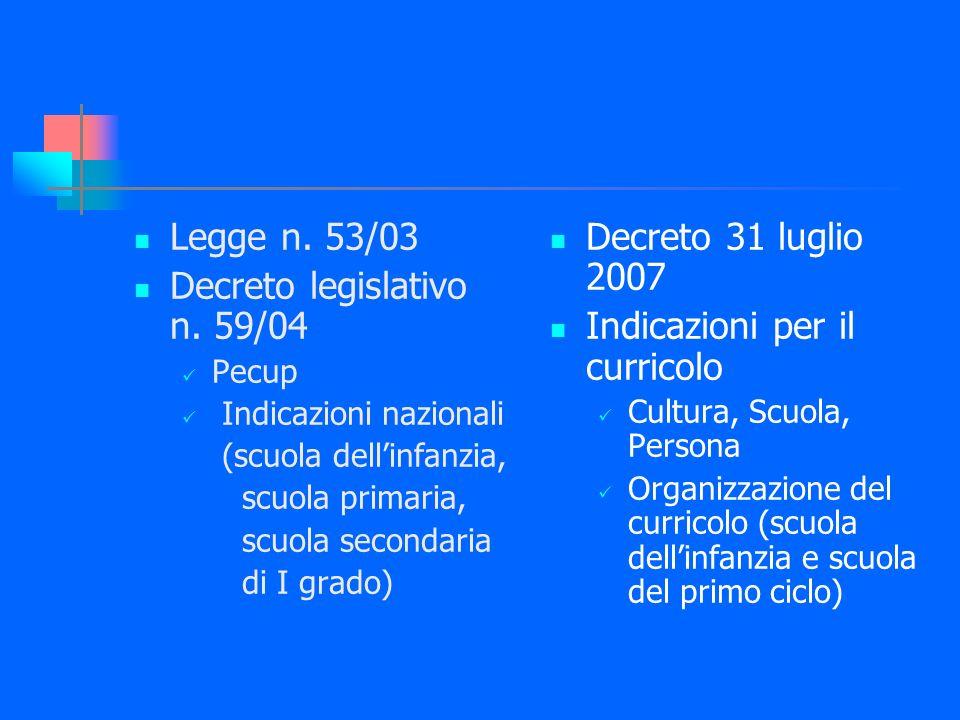 Legge n. 53/03 Decreto legislativo n. 59/04 Pecup Indicazioni nazionali (scuola dellinfanzia, scuola primaria, scuola secondaria di I grado) Decreto 3