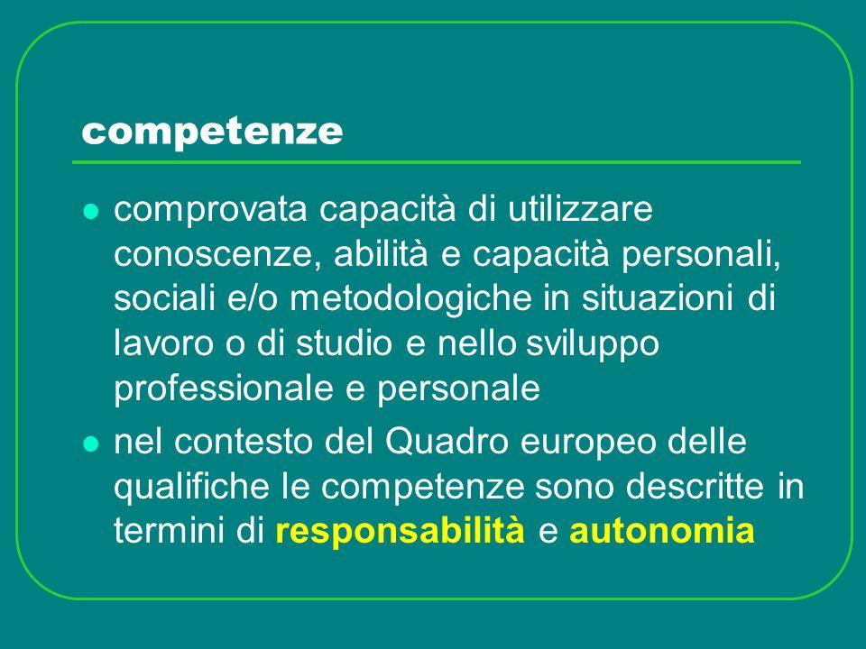 competenze comprovata capacità di utilizzare conoscenze, abilità e capacità personali, sociali e/o metodologiche in situazioni di lavoro o di studio e
