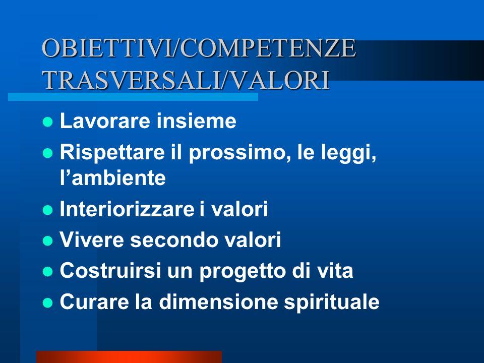 OBIETTIVI/COMPETENZE TRASVERSALI/VALORI Lavorare insieme Rispettare il prossimo, le leggi, lambiente Interiorizzare i valori Vivere secondo valori Cos