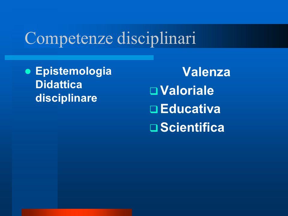Competenze disciplinari Epistemologia Didattica disciplinare Valenza Valoriale Educativa Scientifica