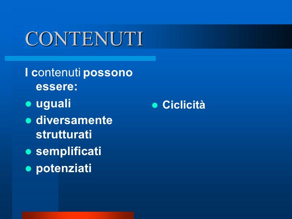 CONTENUTI I contenuti possono essere: uguali diversamente strutturati semplificati potenziati Ciclicità
