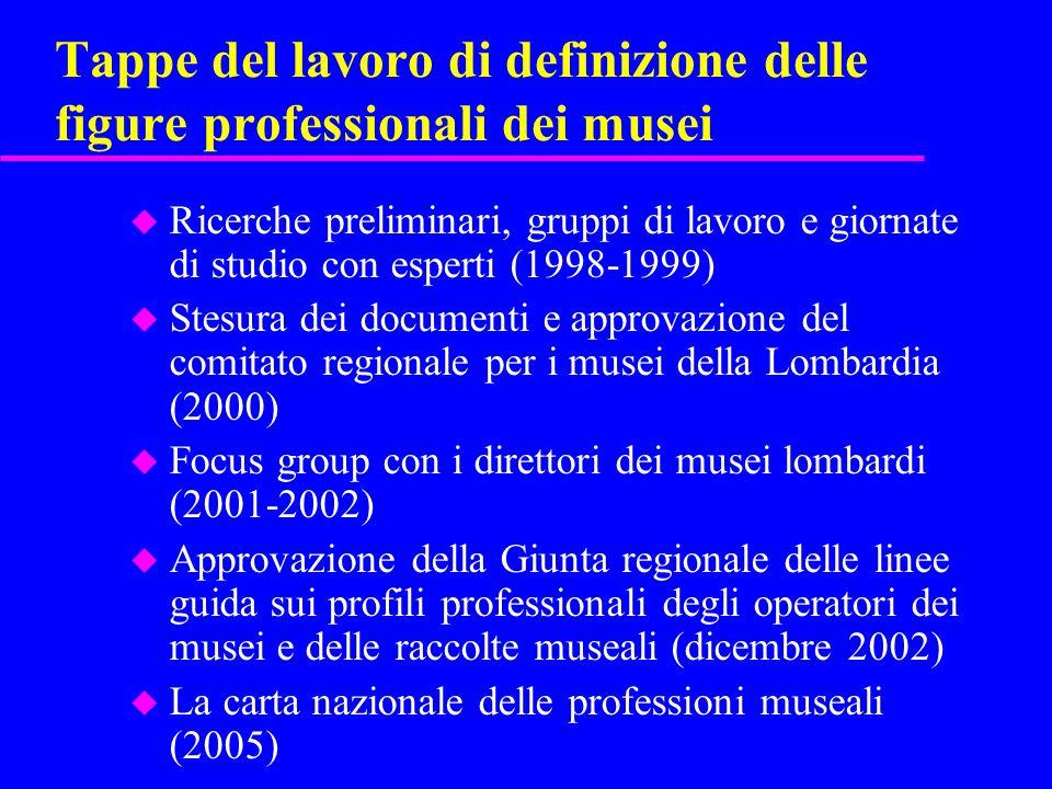 Tappe del lavoro di definizione delle figure professionali dei musei u Ricerche preliminari, gruppi di lavoro e giornate di studio con esperti (1998-1