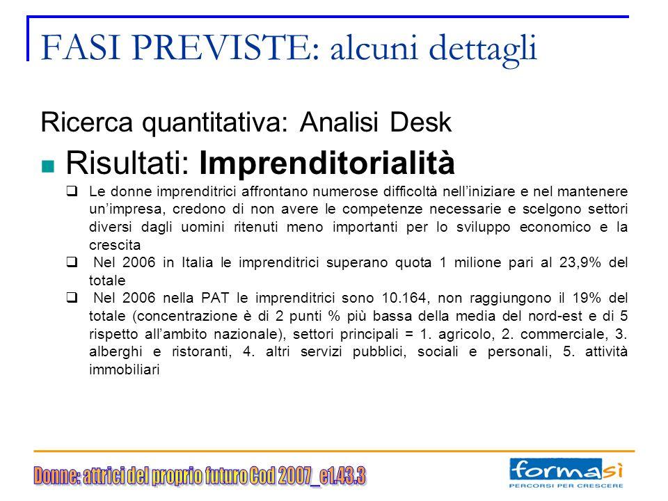 FASI PREVISTE: alcuni dettagli Ricerca quantitativa: Analisi Desk Risultati: Imprenditorialità Le donne imprenditrici affrontano numerose difficoltà n