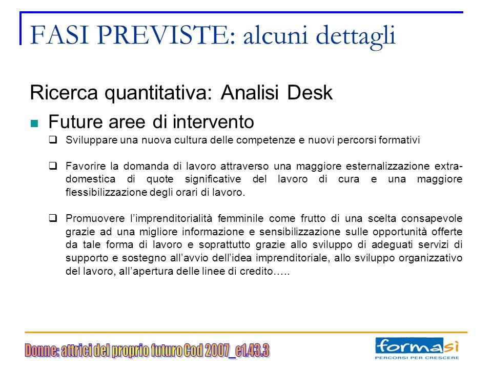 FASI PREVISTE: alcuni dettagli Ricerca quantitativa: Analisi Desk Future aree di intervento Sviluppare una nuova cultura delle competenze e nuovi perc