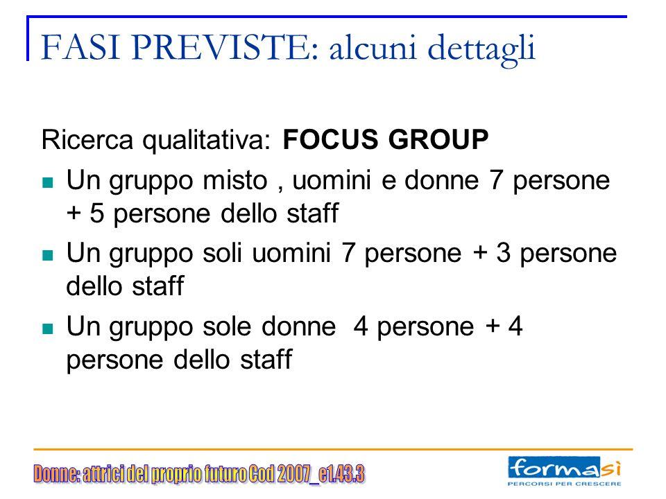 FASI PREVISTE: alcuni dettagli Ricerca qualitativa: FOCUS GROUP Un gruppo misto, uomini e donne 7 persone + 5 persone dello staff Un gruppo soli uomin