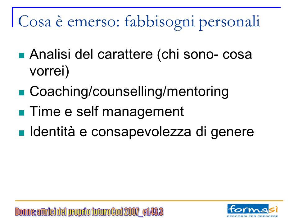 Cosa è emerso: fabbisogni personali Analisi del carattere (chi sono- cosa vorrei) Coaching/counselling/mentoring Time e self management Identità e consapevolezza di genere