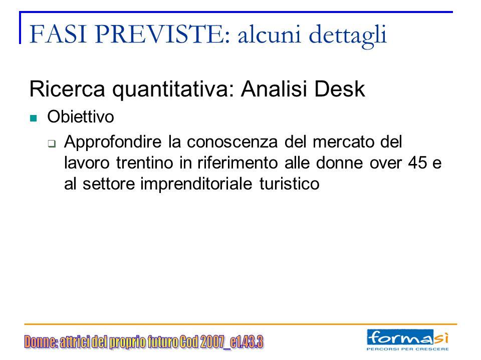 FASI PREVISTE: alcuni dettagli Ricerca quantitativa: Analisi Desk Obiettivo Approfondire la conoscenza del mercato del lavoro trentino in riferimento