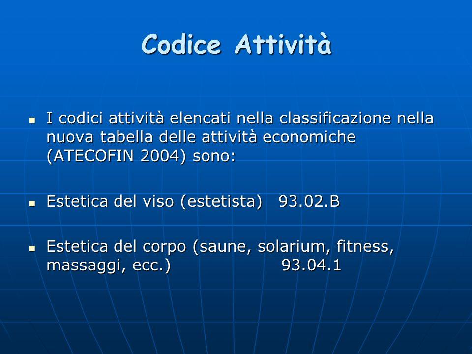 Codice Attività I codici attività elencati nella classificazione nella nuova tabella delle attività economiche (ATECOFIN 2004) sono: I codici attività elencati nella classificazione nella nuova tabella delle attività economiche (ATECOFIN 2004) sono: Estetica del viso (estetista) 93.02.B Estetica del viso (estetista) 93.02.B Estetica del corpo (saune, solarium, fitness, massaggi, ecc.) 93.04.1 Estetica del corpo (saune, solarium, fitness, massaggi, ecc.) 93.04.1